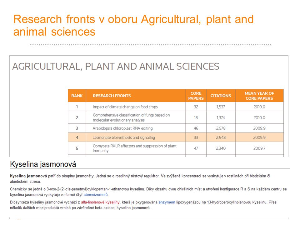 17 Research fronts v oboru Agricultural, plant and animal sciences