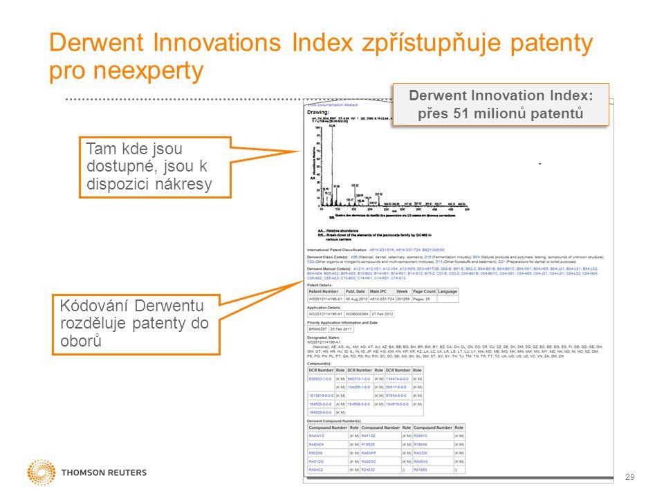 29 Derwent Innovations Index zpřístupňuje patenty pro neexperty Tam kde jsou dostupné, jsou k dispozici nákresy Kódování Derwentu rozděluje patenty do oborů Derwent Innovation Index: přes 51 milionů patentů Derwent Innovation Index: přes 51 milionů patentů