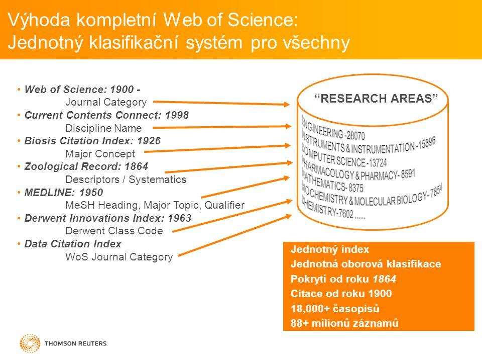 BIOSIS CITATION INDEX Více citačního obsahu •Unikátní zdroj poskytující citované odkazy pro obsah BIOSIS Previews •22M+ záznamů: nejširší kolekce přírodovědných obsahem od roku 1926 (agriculture, biodiversity, biotechnology, botany, drug discovery, gene therapy, marine biology, wildlife conservation, zoology) •Různé typy literatury jako jsou knihy, časopisy, patenty, konferenční sborníky •Unifikovaná struktura indexace pro efektivnější nalézání výsledků