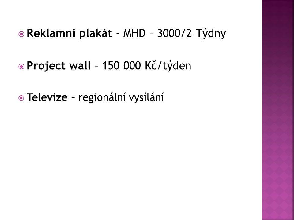  Reklamní plakát - MHD – 3000/2 Týdny  Project wall – 150 000 Kč/týden  Televize – regionální vysílání