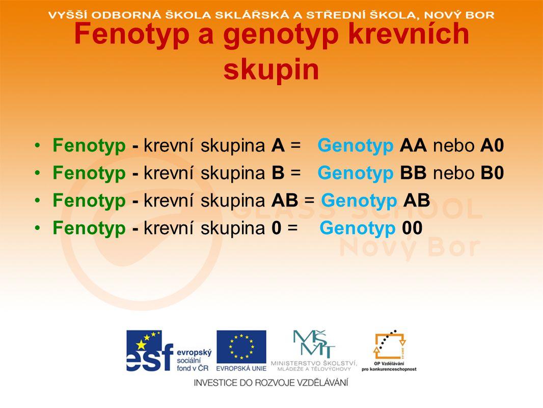 Krevní skupina A Od jednoho rodiče zdědíme gen A a od druhého gen 0, vznikneA0 = krevní skupina A Od jednoho rodiče zdědíme gen A a od druhého gen A, vznikneAA = krevní skupina A Krevní skupina B Od jednoho rodiče zdědíme gen B a od druhého gen 0, vznikneB0 = krevní skupina B Od jednoho rodiče zdědíme gen B a od druhého gen B, vznikneBB = krevní skupina B Krevní skupina AB Od jednoho rodiče zdědíme gen A a od druhého gen B, vznikneAB = krevní skupina AB Krevní skupina 0 Od jednoho rodiče zdědíme gen 0 a od druhého gen 0, vznikne00 = krevní skupina 0 Dědičnost krevních skupin