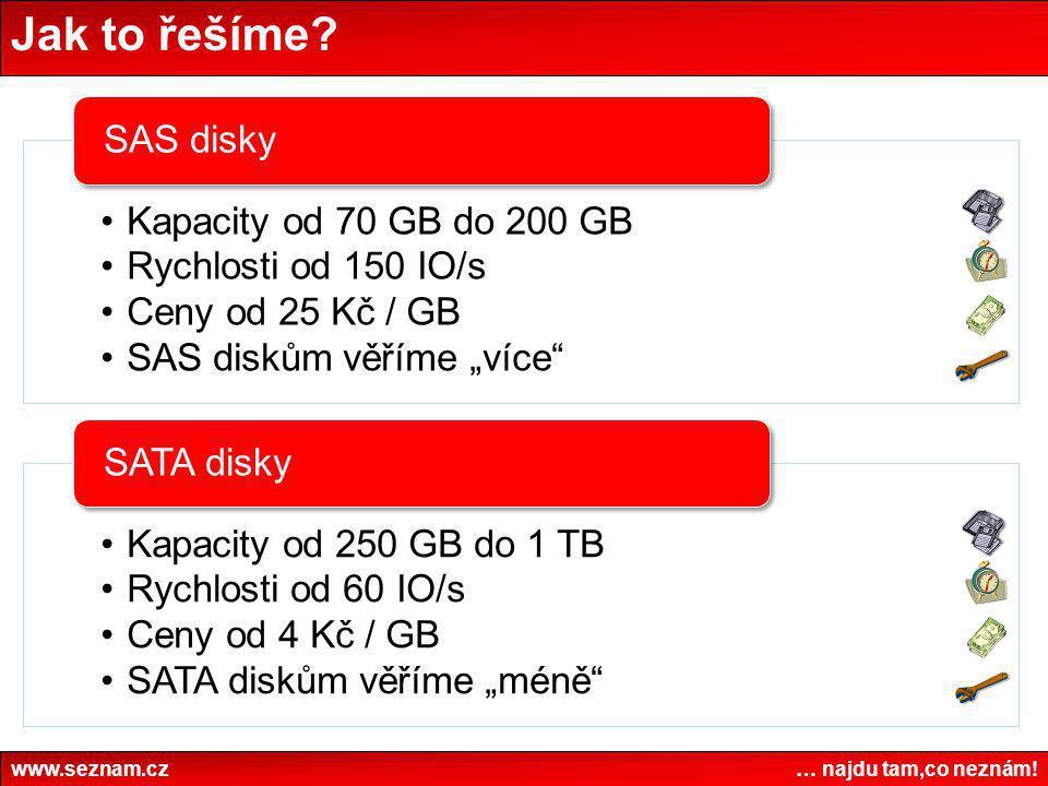 """Jak to řešíme? www.seznam.cz … najdu tam,co neznám! •Kapacity od 70 GB do 200 GB •Rychlosti od 150 IO/s •Ceny od 25 Kč / GB •SAS diskům věříme """"více"""""""