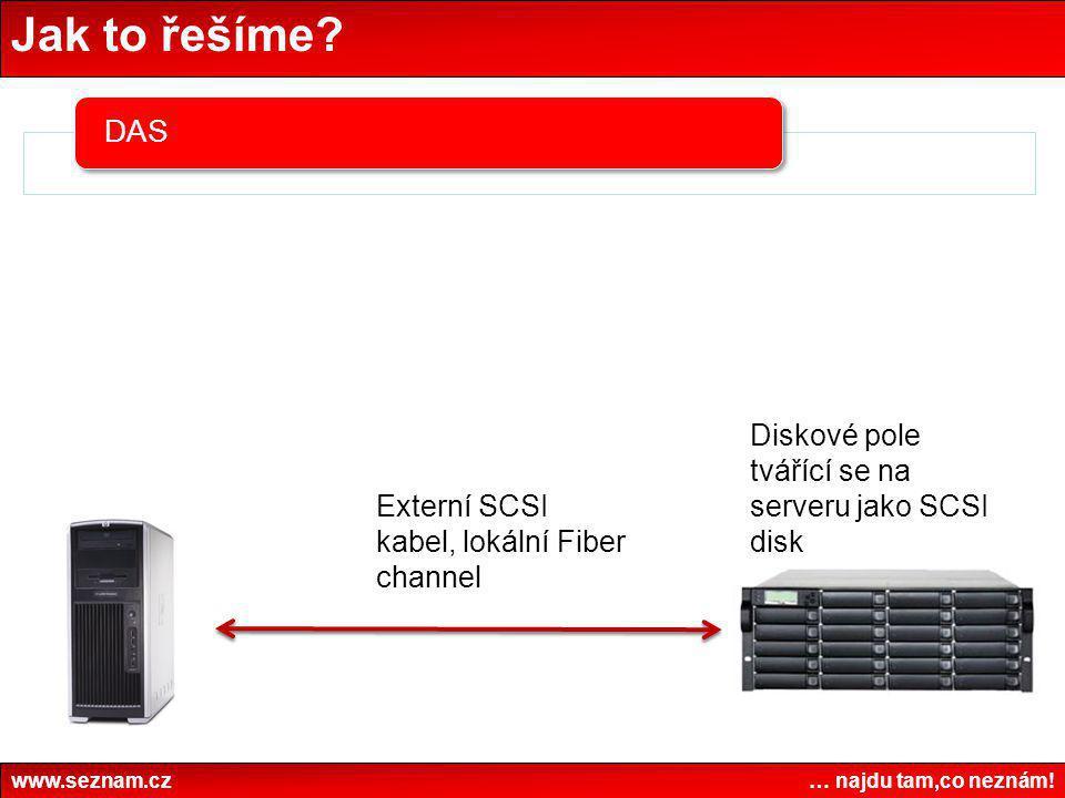 Jak to řešíme? www.seznam.cz … najdu tam,co neznám! DAS Diskové pole tvářící se na serveru jako SCSI disk Externí SCSI kabel, lokální Fiber channel
