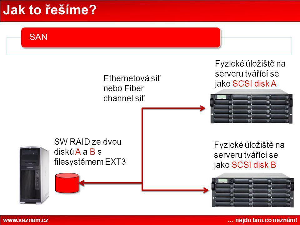 Jak to řešíme? www.seznam.cz … najdu tam,co neznám! SAN SW RAID ze dvou disků A a B s filesystémem EXT3 Fyzické úložiště na serveru tvářící se jako SC