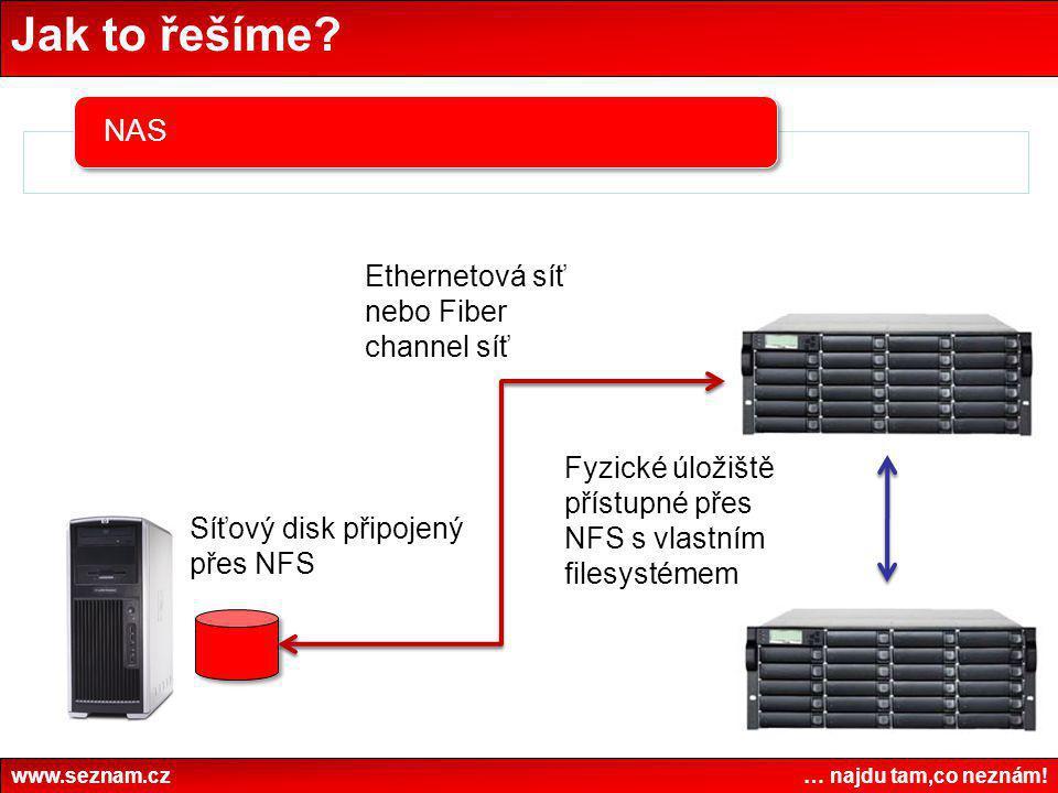 Jak to řešíme? www.seznam.cz … najdu tam,co neznám! NAS Síťový disk připojený přes NFS Fyzické úložiště přístupné přes NFS s vlastním filesystémem Eth