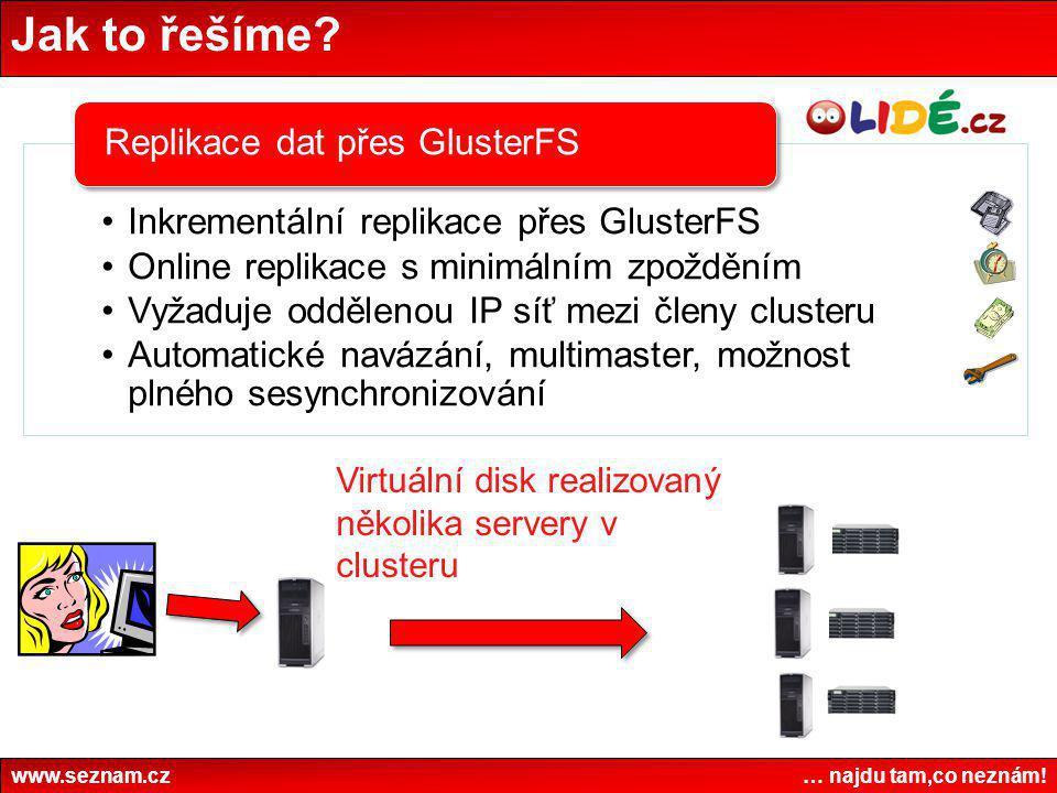 Jak to řešíme? www.seznam.cz … najdu tam,co neznám! •Inkrementální replikace přes GlusterFS •Online replikace s minimálním zpožděním •Vyžaduje oddělen