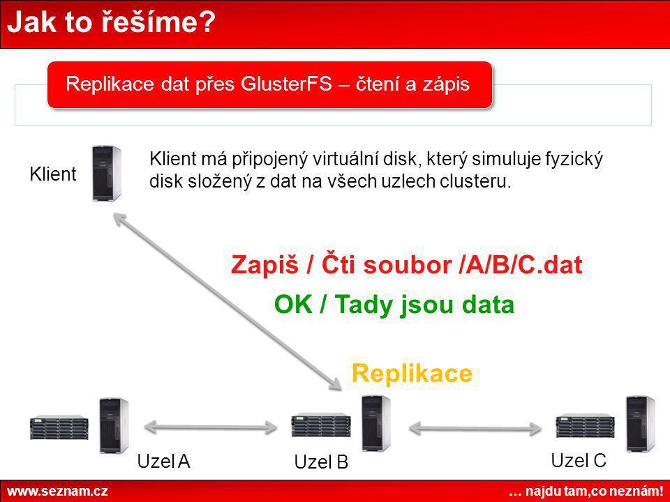 Jak to řešíme? www.seznam.cz … najdu tam,co neznám! Replikace dat přes GlusterFS – čtení a zápis Klient má připojený virtuální disk, který simuluje fy