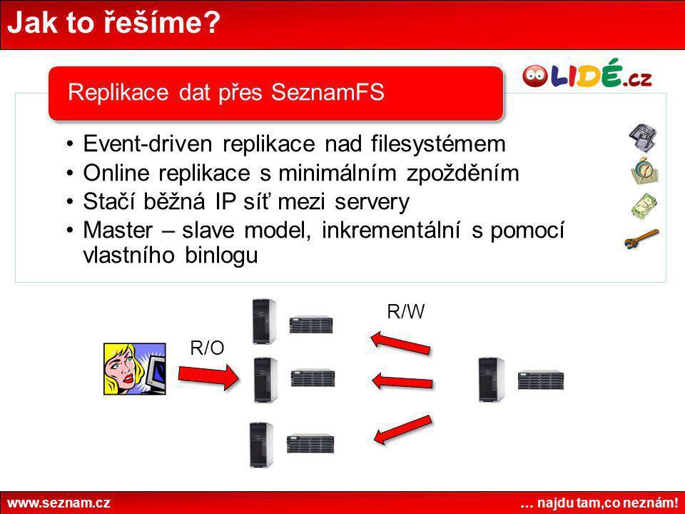Jak to řešíme? www.seznam.cz … najdu tam,co neznám! •Event-driven replikace nad filesystémem •Online replikace s minimálním zpožděním •Stačí běžná IP