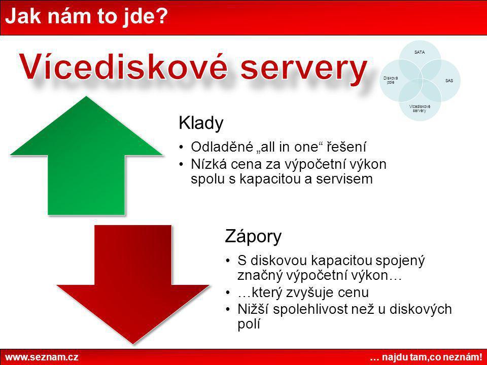 """Jak nám to jde? www.seznam.cz … najdu tam,co neznám! Klady •Odladěné """"all in one"""" řešení •Nízká cena za výpočetní výkon spolu s kapacitou a servisem Z"""