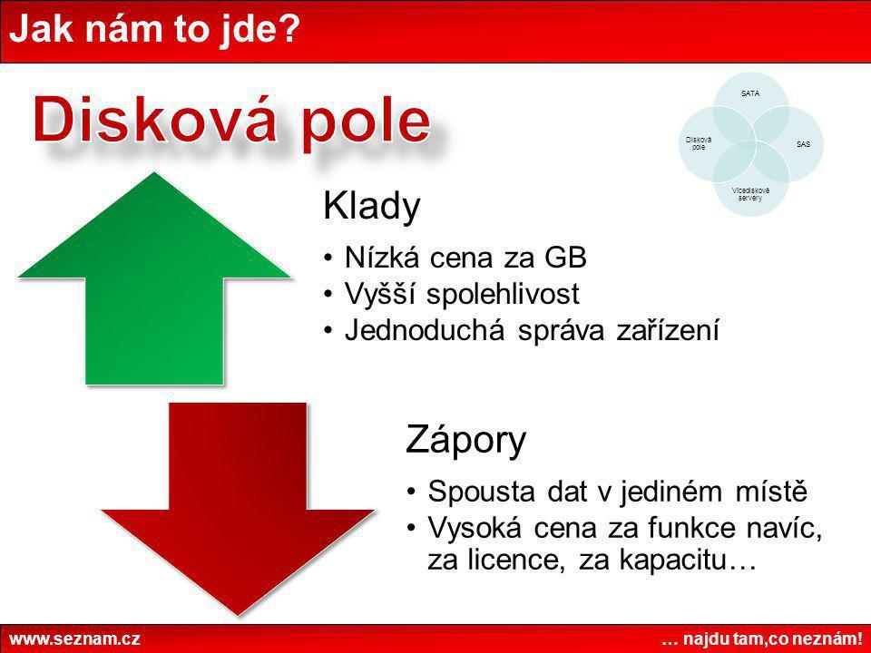 Jak nám to jde? www.seznam.cz … najdu tam,co neznám! Klady •Nízká cena za GB •Vyšší spolehlivost •Jednoduchá správa zařízení Zápory •Spousta dat v jed
