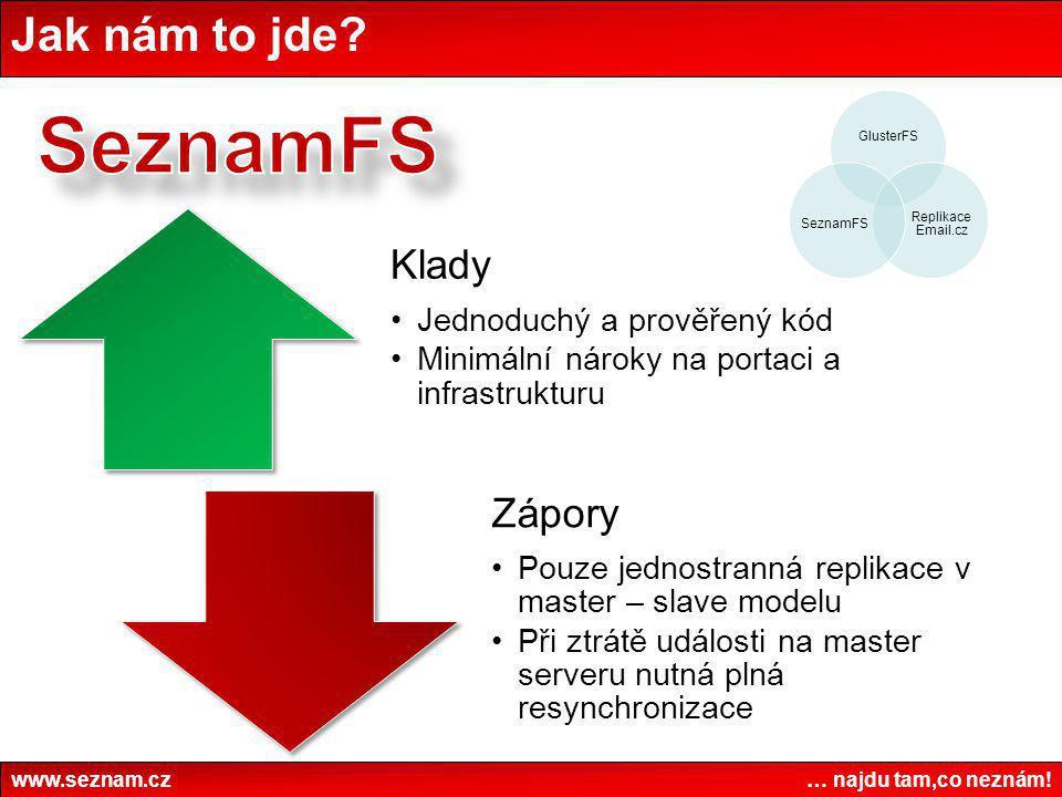 Jak nám to jde? www.seznam.cz … najdu tam,co neznám! GlusterFS Replikace Email.cz SeznamFS Klady •Jednoduchý a prověřený kód •Minimální nároky na port