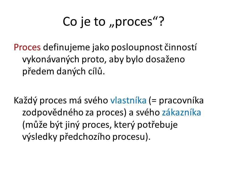 """Co je to """"proces""""? Proces definujeme jako posloupnost činností vykonávaných proto, aby bylo dosaženo předem daných cílů. Každý proces má svého vlastní"""