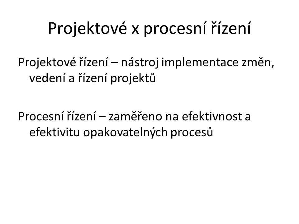 Projektové x procesní řízení Projektové řízení – nástroj implementace změn, vedení a řízení projektů Procesní řízení – zaměřeno na efektivnost a efekt