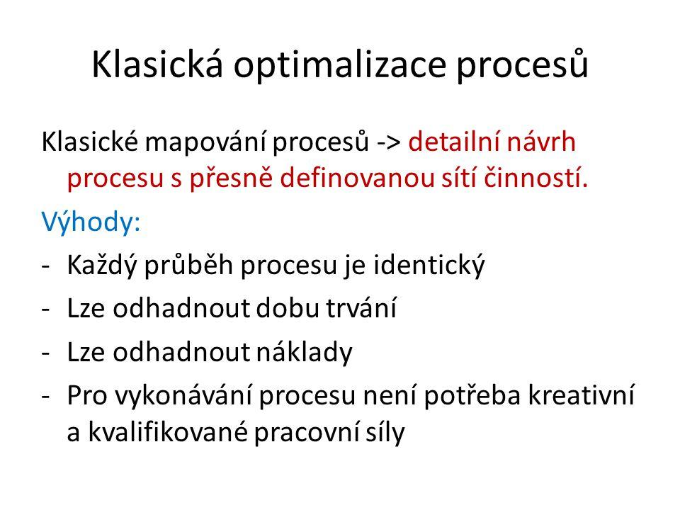 Klasická optimalizace procesů Klasické mapování procesů -> detailní návrh procesu s přesně definovanou sítí činností. Výhody: -Každý průběh procesu je
