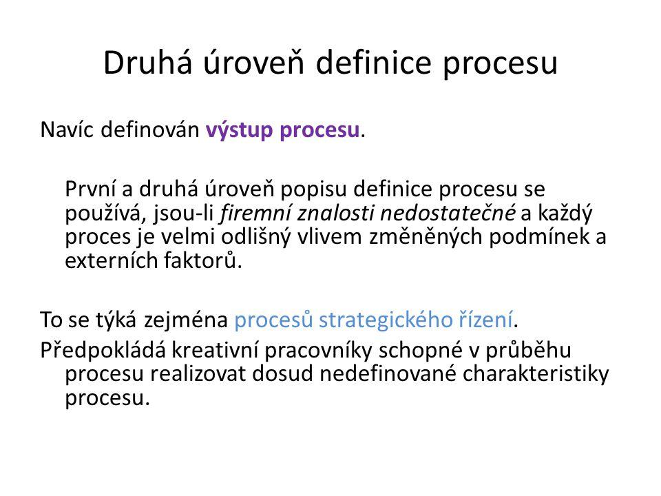 Druhá úroveň definice procesu Navíc definován výstup procesu. První a druhá úroveň popisu definice procesu se používá, jsou-li firemní znalosti nedost
