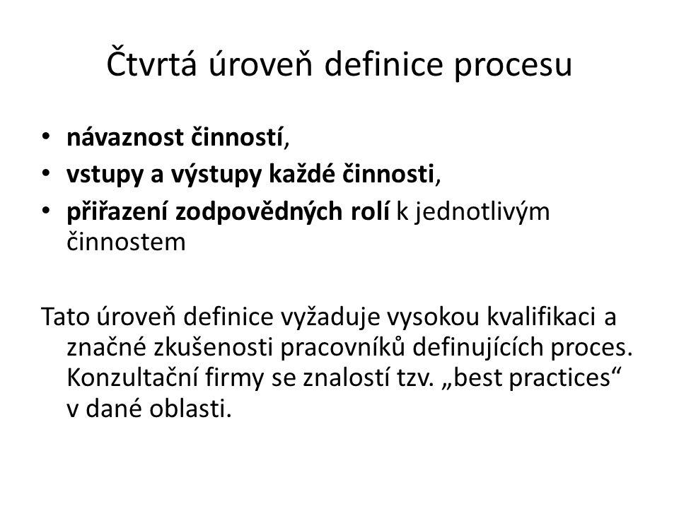 Čtvrtá úroveň definice procesu • návaznost činností, • vstupy a výstupy každé činnosti, • přiřazení zodpovědných rolí k jednotlivým činnostem Tato úro