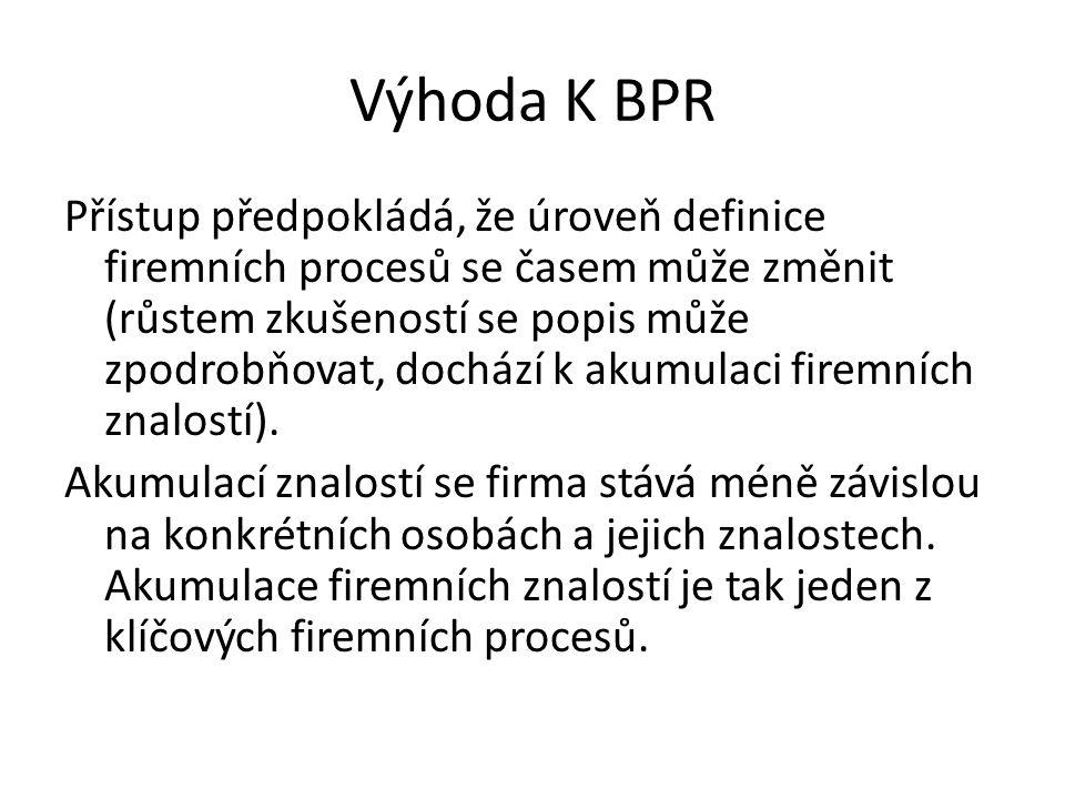 Výhoda K BPR Přístup předpokládá, že úroveň definice firemních procesů se časem může změnit (růstem zkušeností se popis může zpodrobňovat, dochází k a