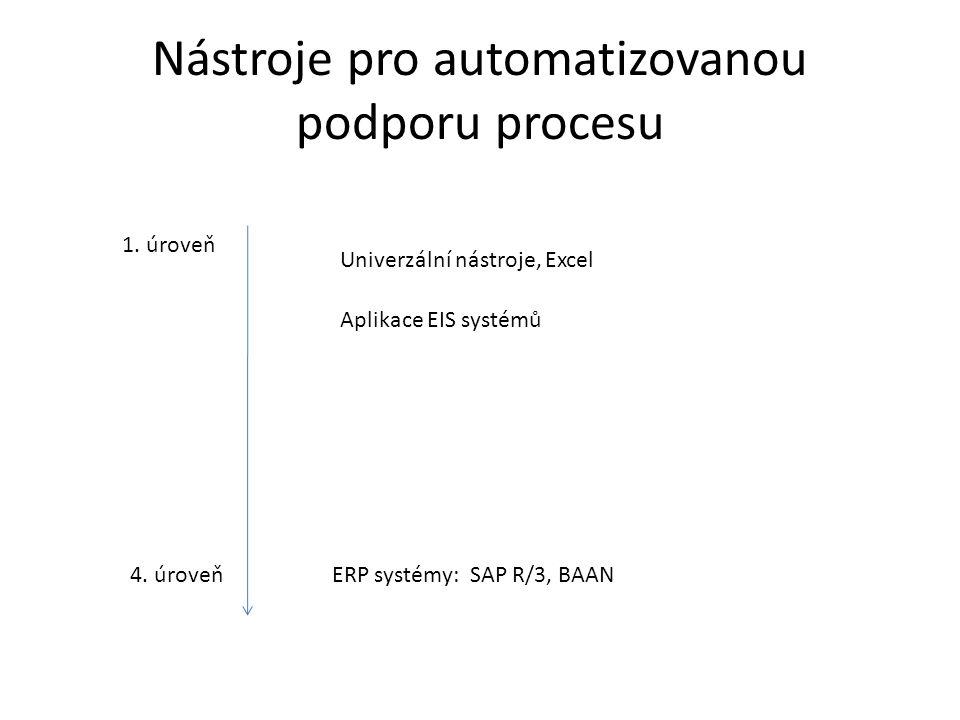 Nástroje pro automatizovanou podporu procesu 1. úroveň 4. úroveň Univerzální nástroje, Excel Aplikace EIS systémů ERP systémy: SAP R/3, BAAN