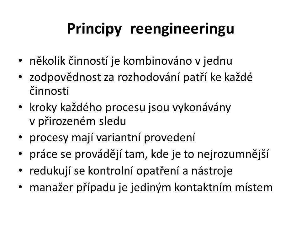 Principy reengineeringu • několik činností je kombinováno v jednu • zodpovědnost za rozhodování patří ke každé činnosti • kroky každého procesu jsou v