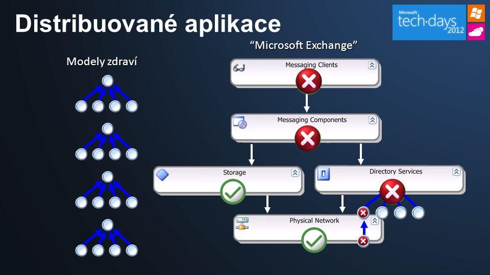 """Modely zdraví """"Microsoft Exchange"""" Distribuované aplikace"""