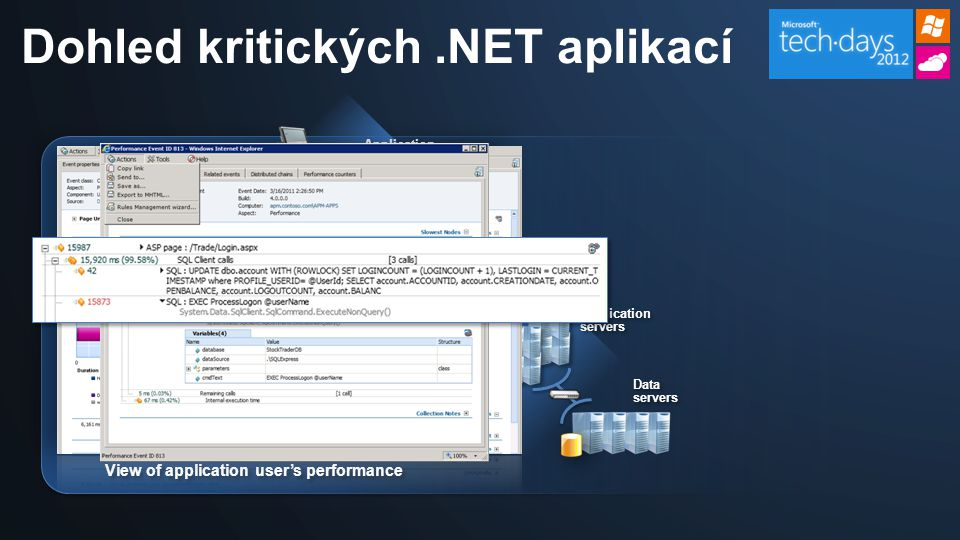 Dohled kritických.NET aplikací View of application user's performance