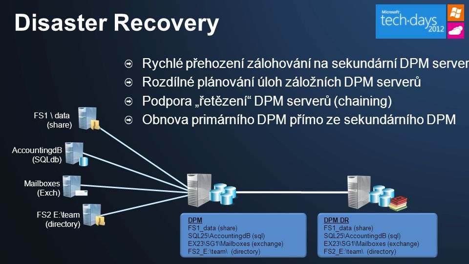 "Rychlé přehození zálohování na sekundární DPM server Rozdílné plánování úloh záložních DPM serverů Podpora ""řetězení DPM serverů (chaining) Obnova primárního DPM přímo ze sekundárního DPM DPM DR FS1_data (share) SQL25\AccountingdB (sql) EX23\SG1\Mailboxes (exchange) FS2_E:\team\ (directory) FS1 \ data (share) AccountingdB (SQLdb) Mailboxes (Exch) FS2 E:\team (directory) DPM FS1_data (share) SQL25\AccountingdB (sql) EX23\SG1\Mailboxes (exchange) FS2_E:\team\ (directory) Disaster Recovery"