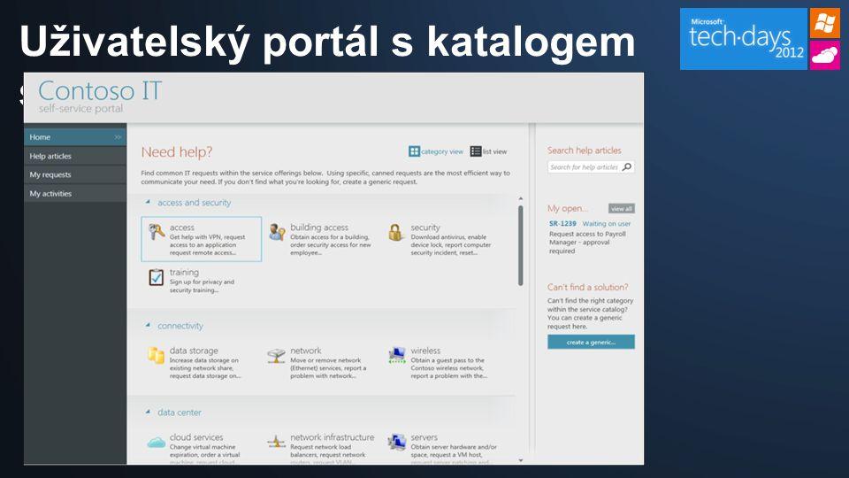 Uživatelský portál s katalogem služeb