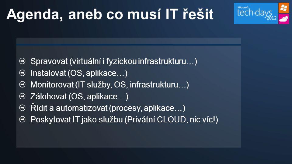 Spravovat (virtuální i fyzickou infrastrukturu…) Instalovat (OS, aplikace…) Monitorovat (IT služby, OS, infrastrukturu…) Zálohovat (OS, aplikace…) Říd