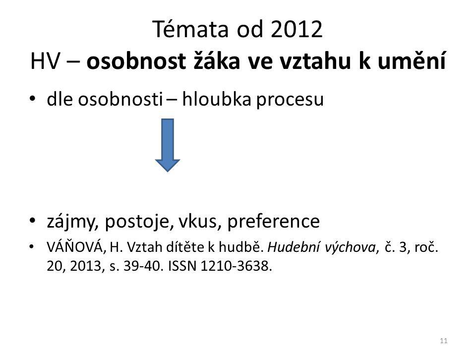Témata od 2012 HV – osobnost žáka ve vztahu k umění • dle osobnosti – hloubka procesu • zájmy, postoje, vkus, preference • VÁŇOVÁ, H.