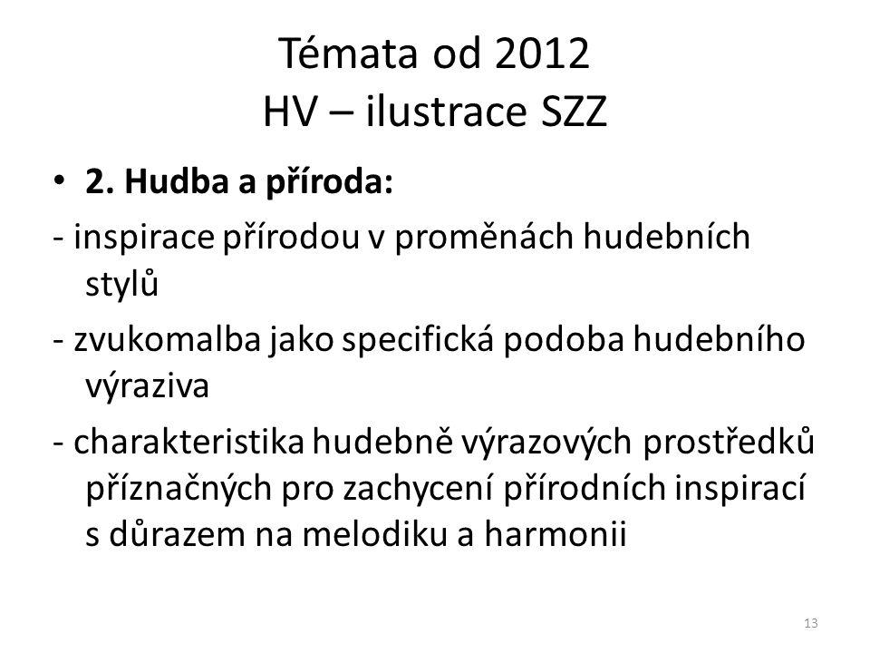 Témata od 2012 HV – ilustrace SZZ • 2.