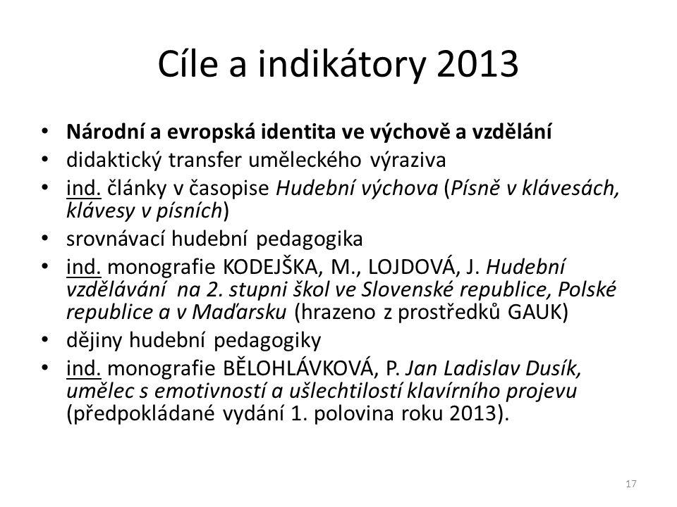 Cíle a indikátory 2013 • Národní a evropská identita ve výchově a vzdělání • didaktický transfer uměleckého výraziva • ind. články v časopise Hudební