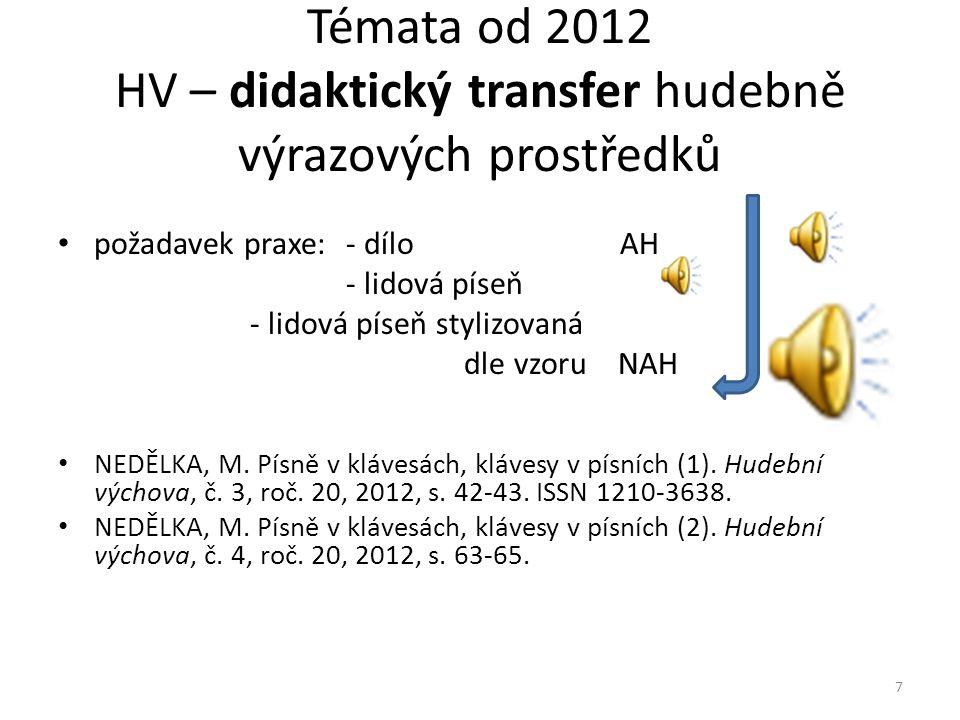 Témata od 2012 HV – didaktický transfer hudebně výrazových prostředků • požadavek praxe: - dílo AH - lidová píseň - lidová píseň stylizovaná dle vzoru NAH • NEDĚLKA, M.