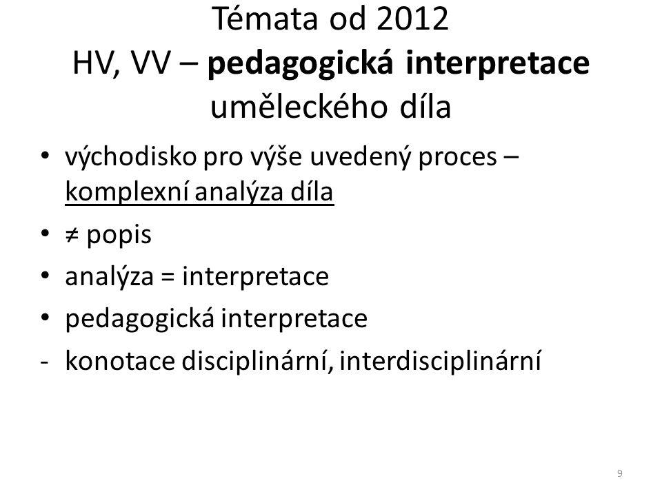 Témata od 2012 HV, VV – pedagogická interpretace uměleckého díla • východisko pro výše uvedený proces – komplexní analýza díla • ≠ popis • analýza = i