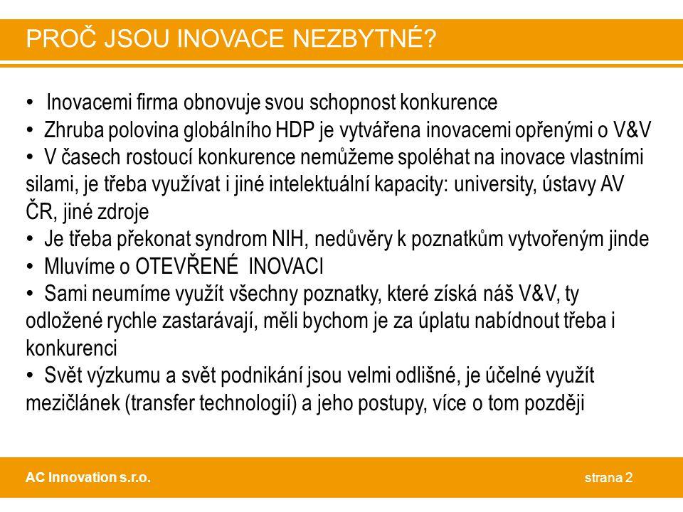 AC Innovation s.r.o Poděbradská 206/57, Praha 9, PSČ 198 00 Email: info@acinnovation.cz Web: http://acinnovation.cz IČ: 6405261 strana 23AC Innovation s.r.o.