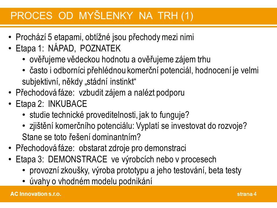 • Prochází 5 etapami, obtížné jsou přechody mezi nimi • Etapa 1: NÁPAD, POZNATEK • ověřujeme vědeckou hodnotu a ověřujeme zájem trhu • často i odborní