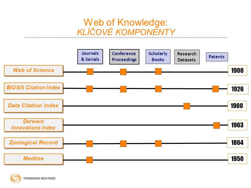 Výhoda kompletní Web of Knowledge: Jednotný klasifikační systém pro všechny • Jednotný index • Jednotná oborová klasifikace • Pokrytí od roku 1864 • Citace od roku 1900 • 18,000+ časopisů • 88+ milionů záznamů • Web of Science: 1900 - Journal Category • Current Contents Connect: 1998 Discipline Name • Biosis Citation Index: 1926 Major Concept • Zoological Record: 1864 Descriptors / Systematics • MEDLINE: 1950 MeSH Heading, Major Topic, Qualifier • Derwent Innovations Index: 1963 Derwent Class Code • Data Citation Index WoS Journal Category RESEARCH AREAS