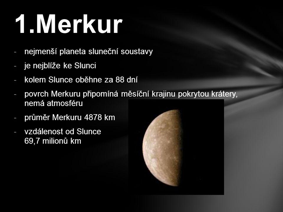 -nejmenší planeta sluneční soustavy -je nejblíže ke Slunci -kolem Slunce oběhne za 88 dní -povrch Merkuru připomíná měsíční krajinu pokrytou krátery,