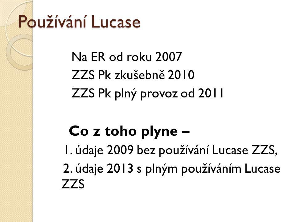 Používání Lucase Na ER od roku 2007 ZZS Pk zkušebně 2010 ZZS Pk plný provoz od 2011 Co z toho plyne – 1.