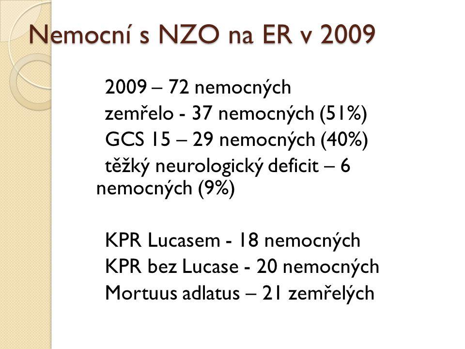 Nemocní s NZO na ER v 2009 2009 – 72 nemocných zemřelo - 37 nemocných (51%) GCS 15 – 29 nemocných (40%) těžký neurologický deficit – 6 nemocných (9%) KPR Lucasem - 18 nemocných KPR bez Lucase - 20 nemocných Mortuus adlatus – 21 zemřelých