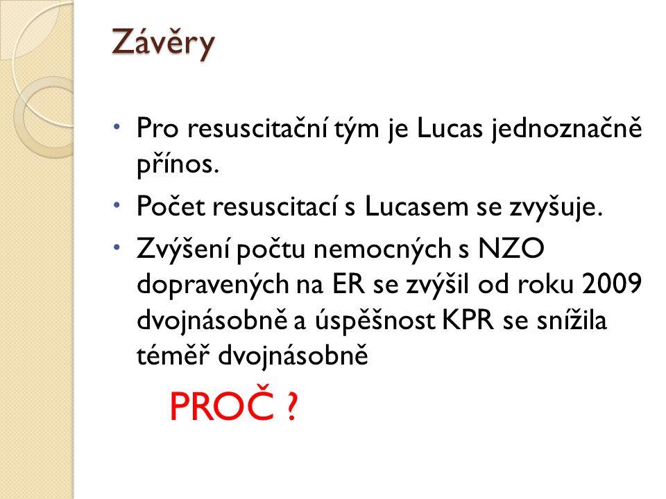 Závěry  Pro resuscitační tým je Lucas jednoznačně přínos.