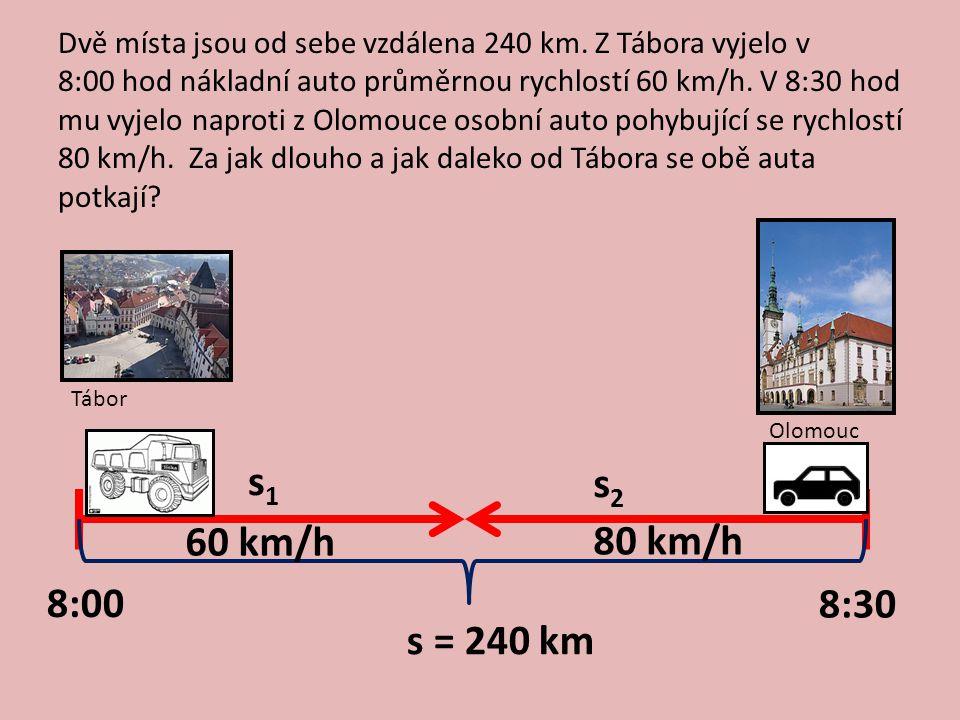 Dvě místa jsou od sebe vzdálena 240 km. Z Tábora vyjelo v 8:00 hod nákladní auto průměrnou rychlostí 60 km/h. V 8:30 hod mu vyjelo naproti z Olomouce
