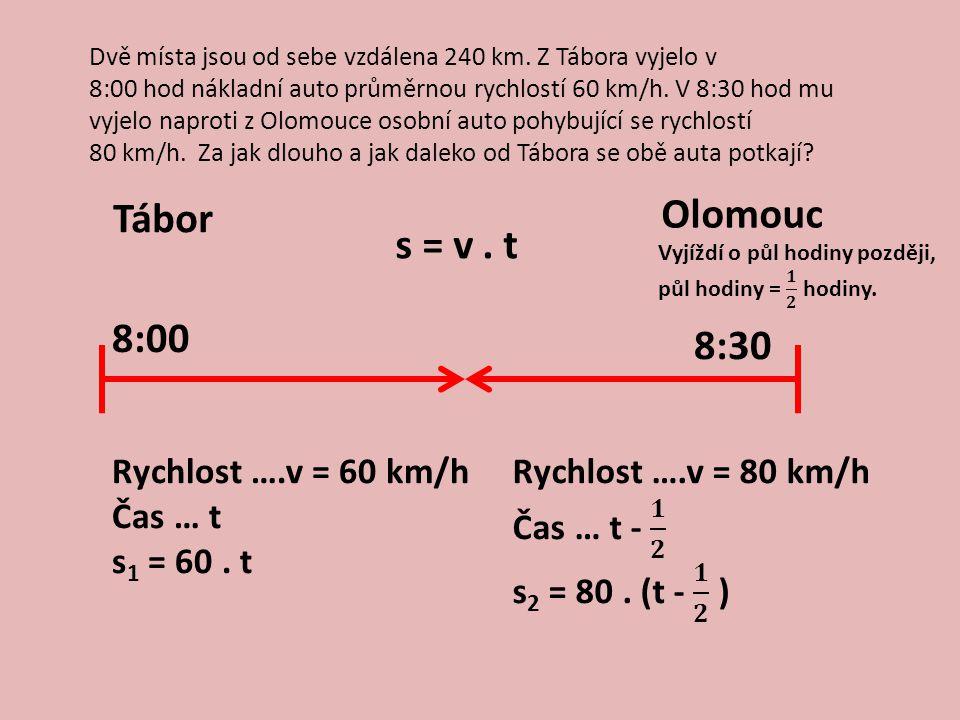 Tábor Olomouc s = v. t Rychlost ….v = 60 km/h Čas … t s 1 = 60. t 8:00 8:30 Dvě místa jsou od sebe vzdálena 240 km. Z Tábora vyjelo v 8:00 hod nákladn