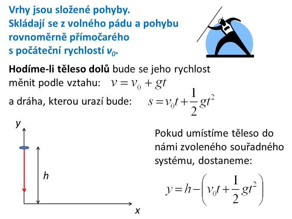 y x h Vrhy jsou složené pohyby.