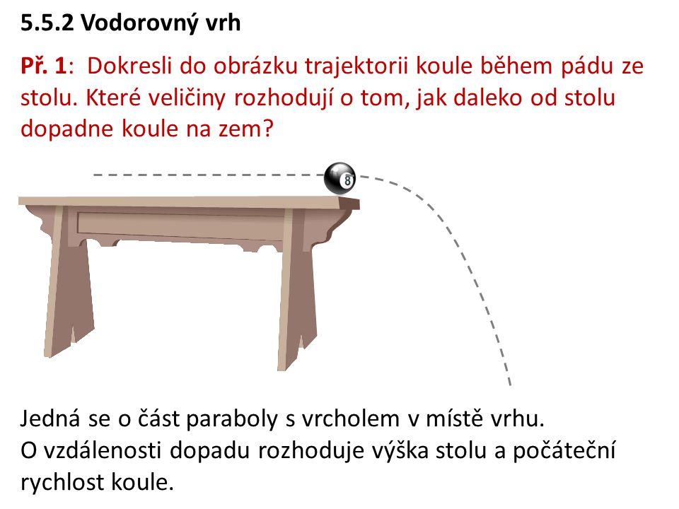 5.5.2 Vodorovný vrh Př.1: Dokresli do obrázku trajektorii koule během pádu ze stolu.