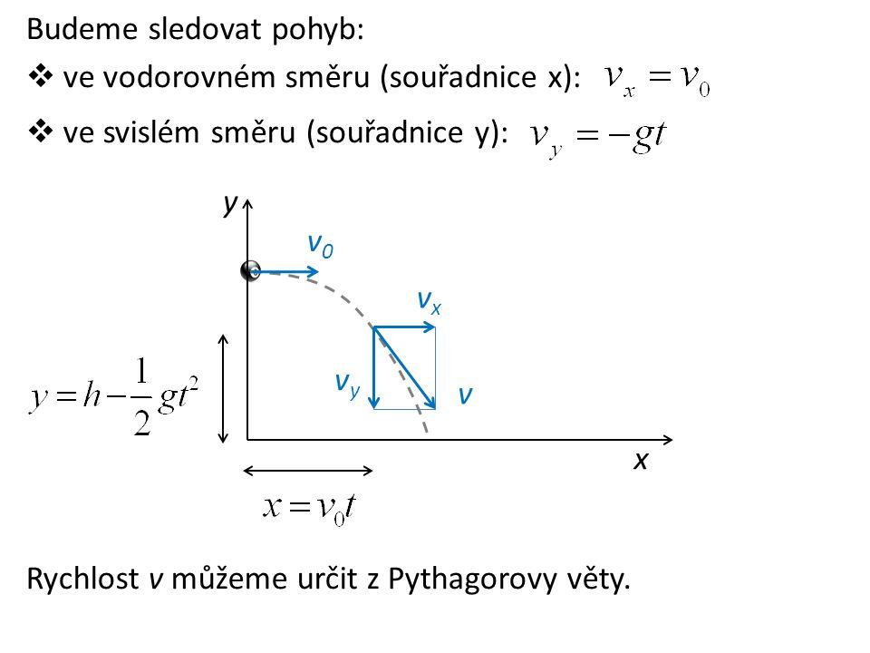 Budeme sledovat pohyb:  ve vodorovném směru (souřadnice x):  ve svislém směru (souřadnice y): Rychlost v můžeme určit z Pythagorovy věty.