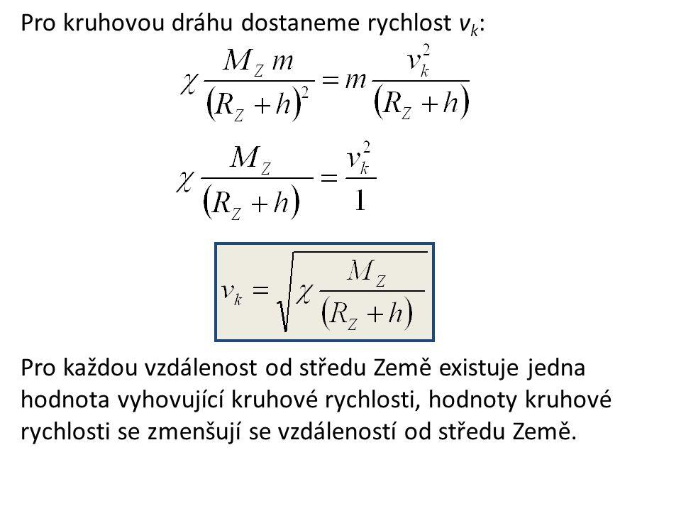 Pro kruhovou dráhu dostaneme rychlost v k : Pro každou vzdálenost od středu Země existuje jedna hodnota vyhovující kruhové rychlosti, hodnoty kruhové rychlosti se zmenšují se vzdáleností od středu Země.