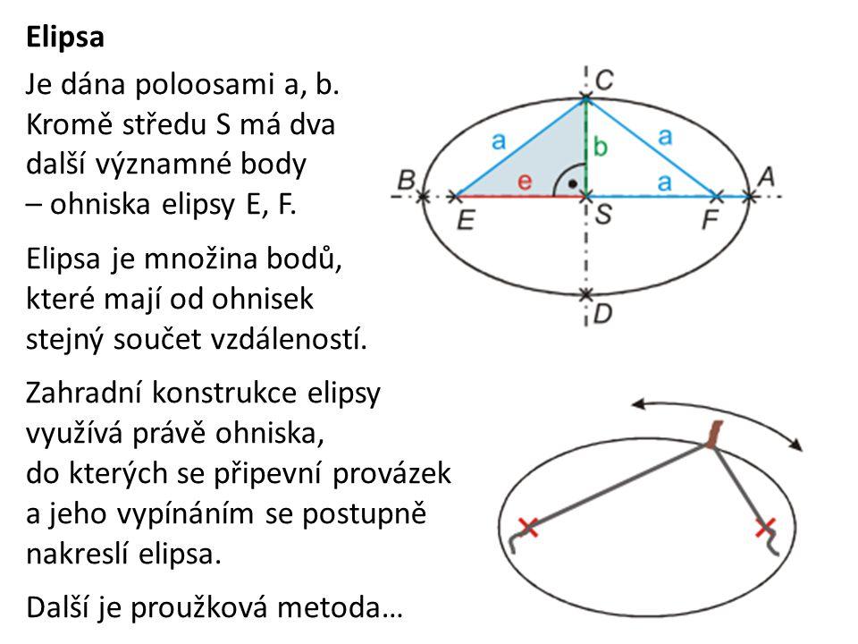 Elipsa Je dána poloosami a, b.Kromě středu S má dva další významné body – ohniska elipsy E, F.