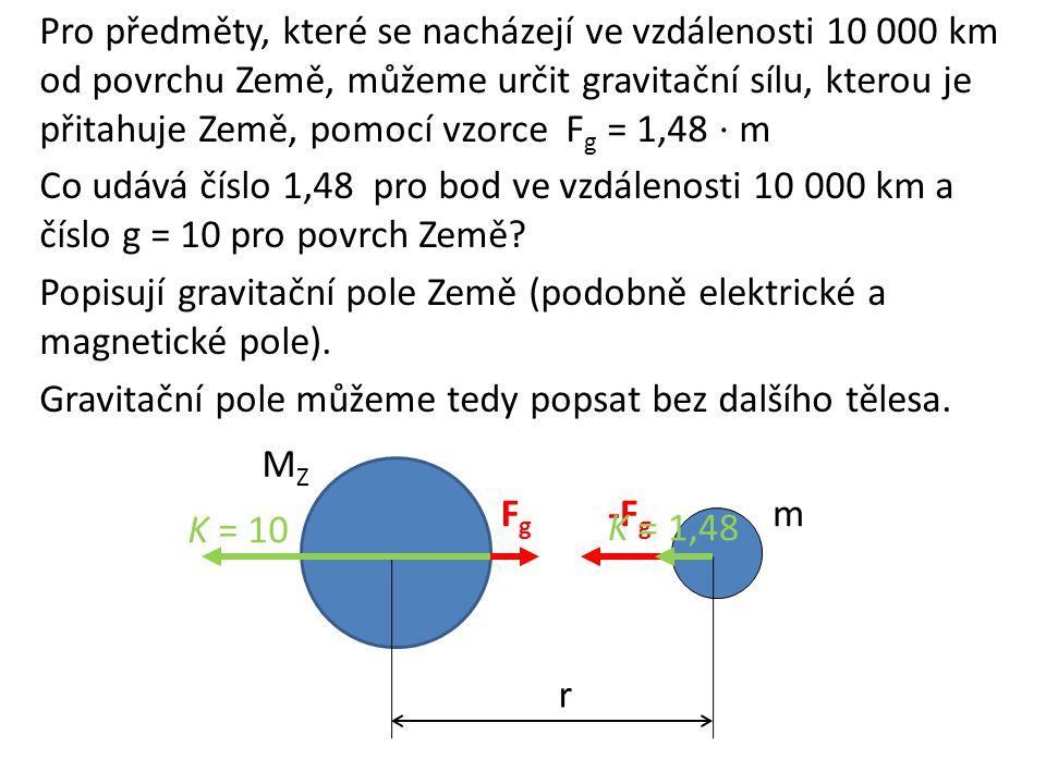 Pro předměty, které se nacházejí ve vzdálenosti 10 000 km od povrchu Země, můžeme určit gravitační sílu, kterou je přitahuje Země, pomocí vzorce F g = 1,48 ⋅ m Co udává číslo 1,48 pro bod ve vzdálenosti 10 000 km a číslo g = 10 pro povrch Země.