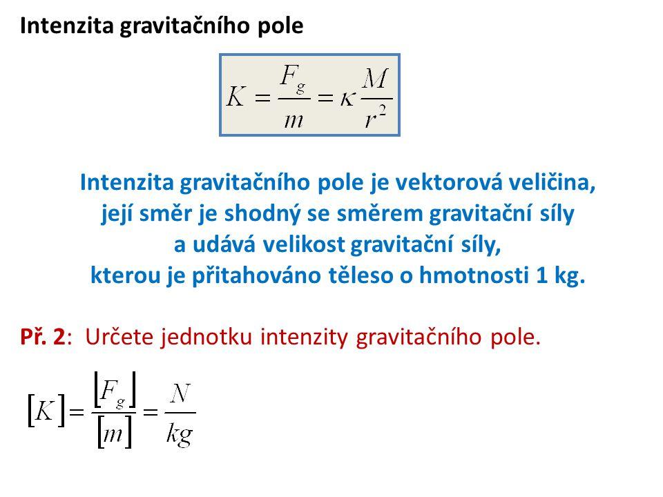 Intenzita gravitačního pole Intenzita gravitačního pole je vektorová veličina, její směr je shodný se směrem gravitační síly a udává velikost gravitační síly, kterou je přitahováno těleso o hmotnosti 1 kg.