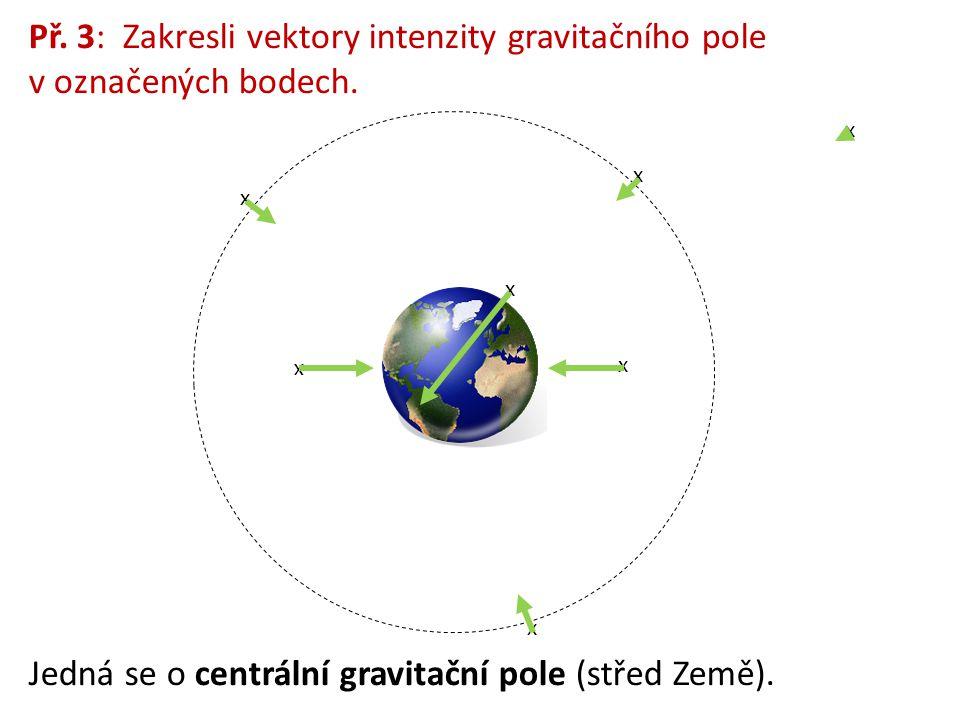 Př.3: Zakresli vektory intenzity gravitačního pole v označených bodech.